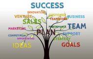 O sucesso é uma consequência inevitável